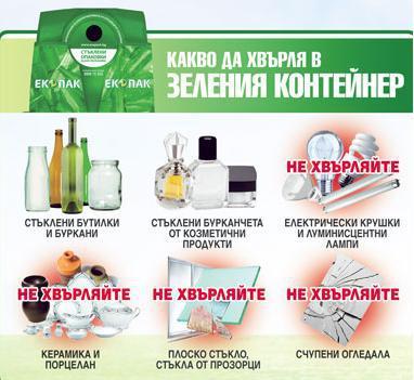Рециклиране на отпадъци от стъкло